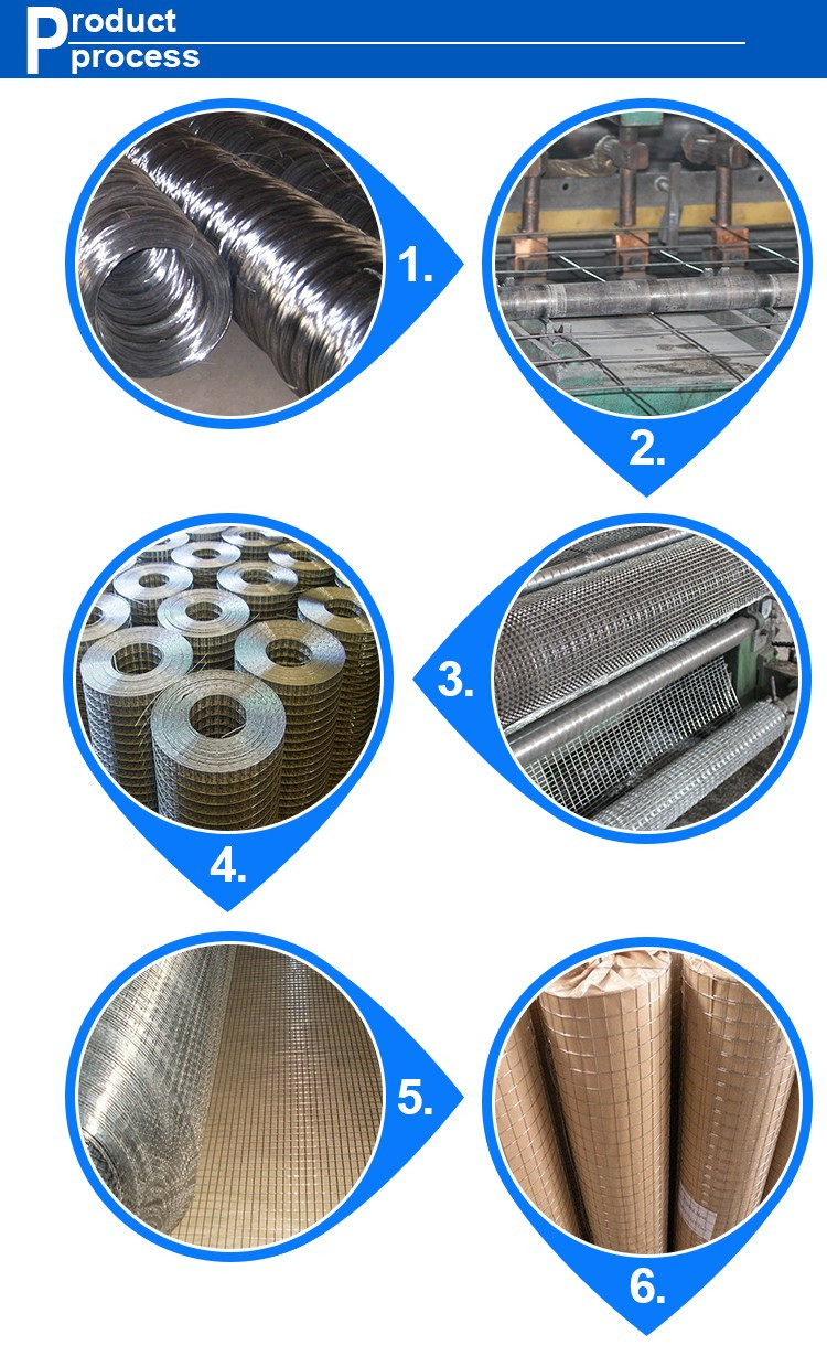 haotong high quality 14g pvc coated welded wire mesh