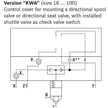 Bosch Rexroth AG R900951081 LFA50KWA-71//12 LFA Hydraulic Valve Logic Cover
